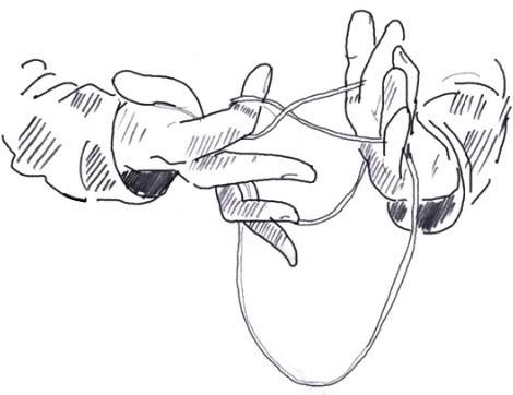 Zeigefinger macht eine Drehung