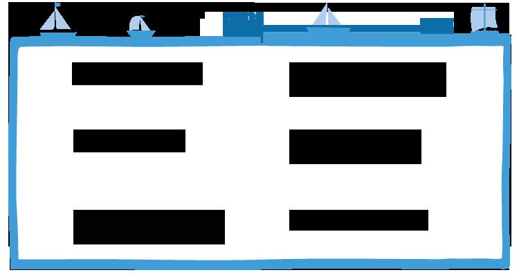 Daten zum Nord-Ostsee-Kanal
