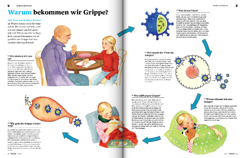 Heftseite zum Thema Grippe